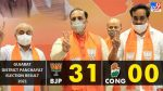 Gujarat Elections 2021 Results BJP captures 31 district panchayats wins 23 more seats than in 2015
