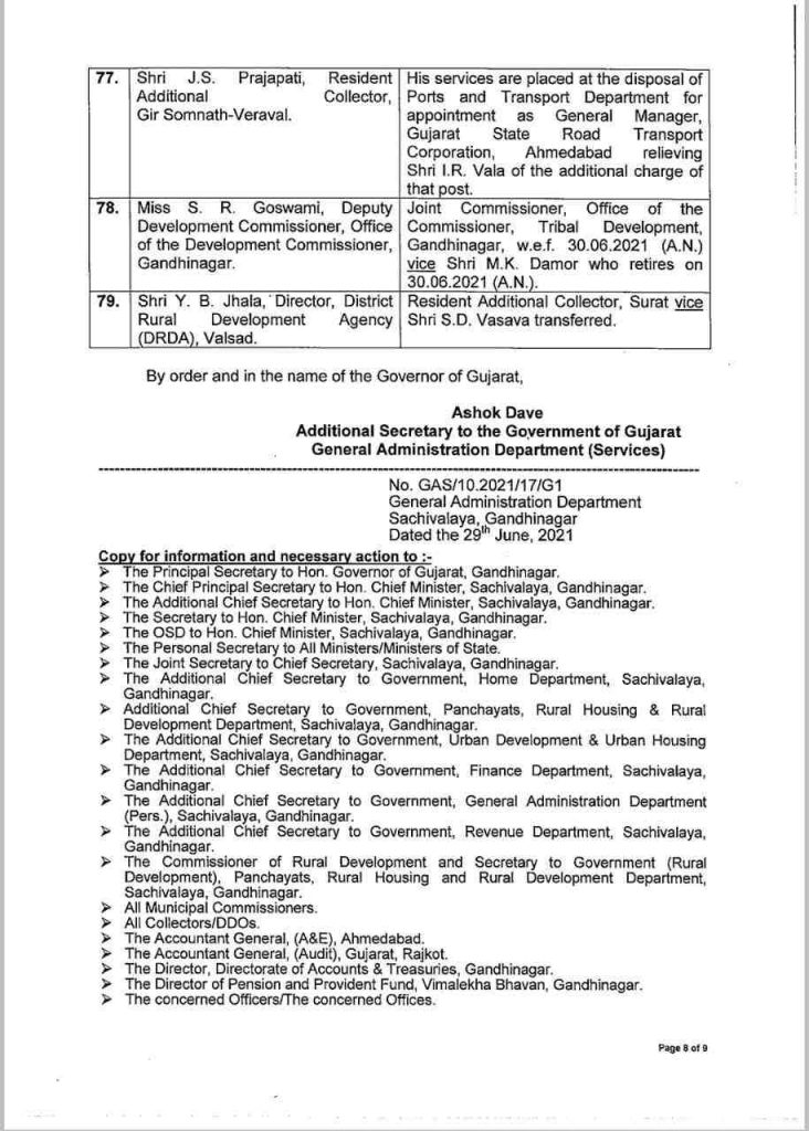 GANDHINAGAR: Transfer of 79 GAS officers by Gujarat Government