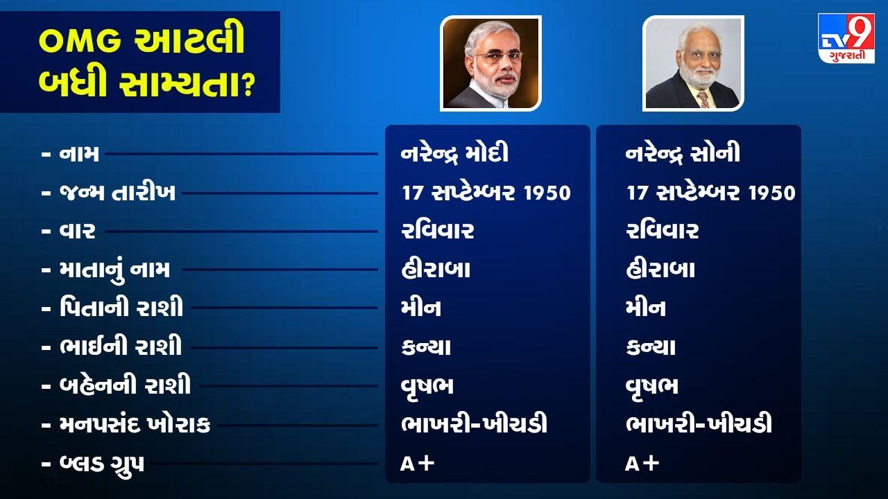 Narendra soni have so many similarities with PM narendra modi
